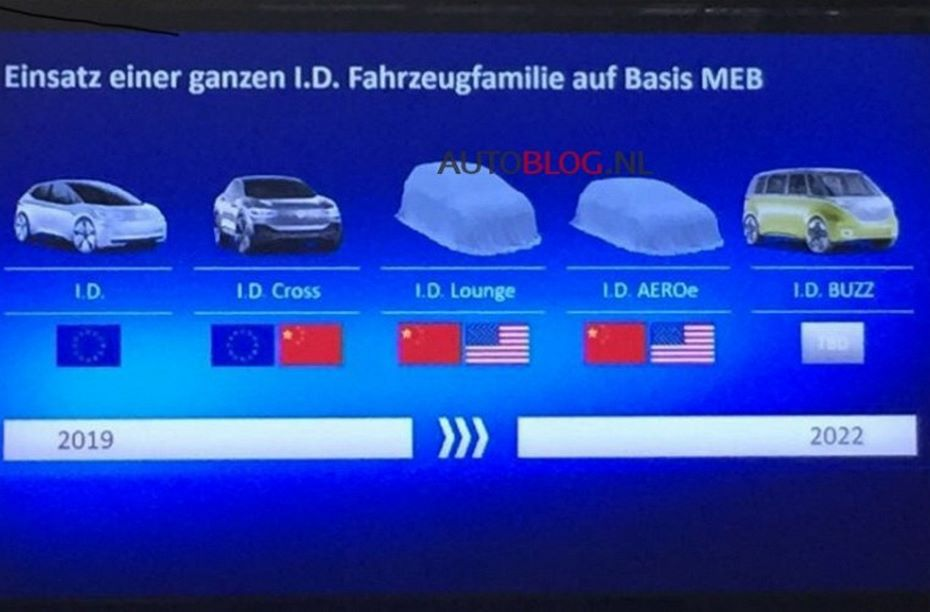 Фольксваген выпустит 5 электрокаров вближайшие годы