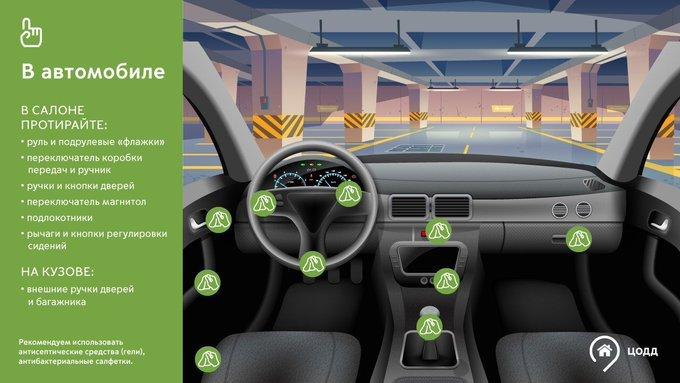 ЦОДД перечислил самые важные места в автомобиле для дезинфекции
