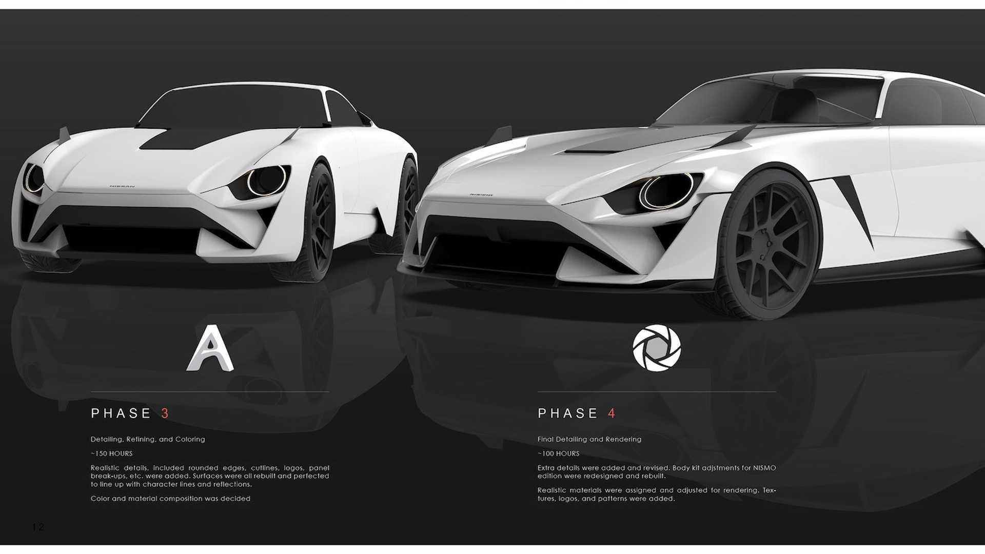 Появились изображения спортивного купе Nissan Z нового поколения