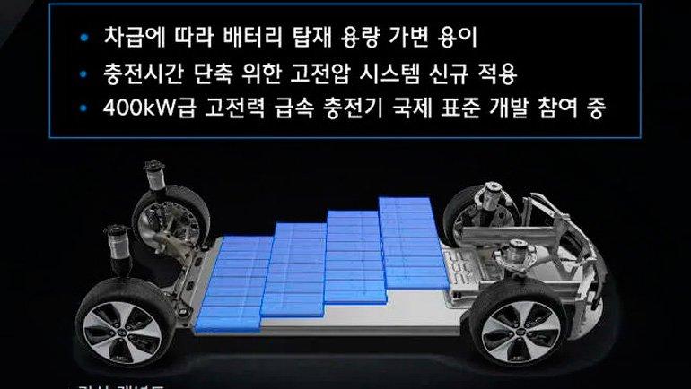 Genesis работает над новым электрическим внедорожником